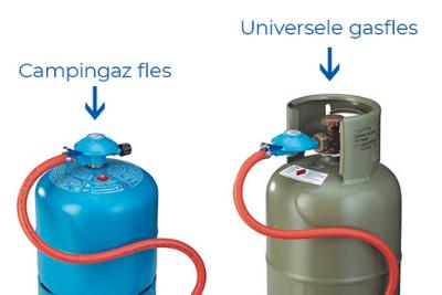 Gasflessen | Blog Veilig barbecueën op gas | CADAC